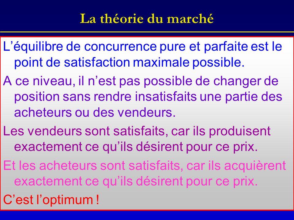 La théorie du marché Léquilibre de concurrence pure et parfaite est le point de satisfaction maximale possible.