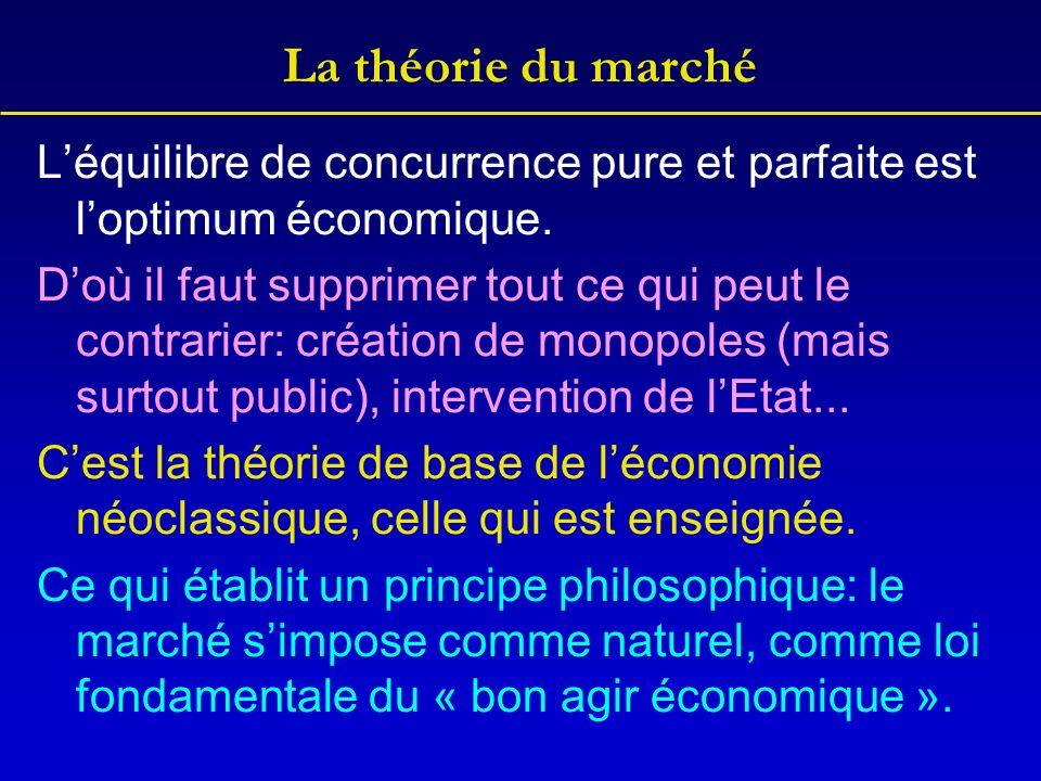 La théorie du marché Léquilibre de concurrence pure et parfaite est loptimum économique.