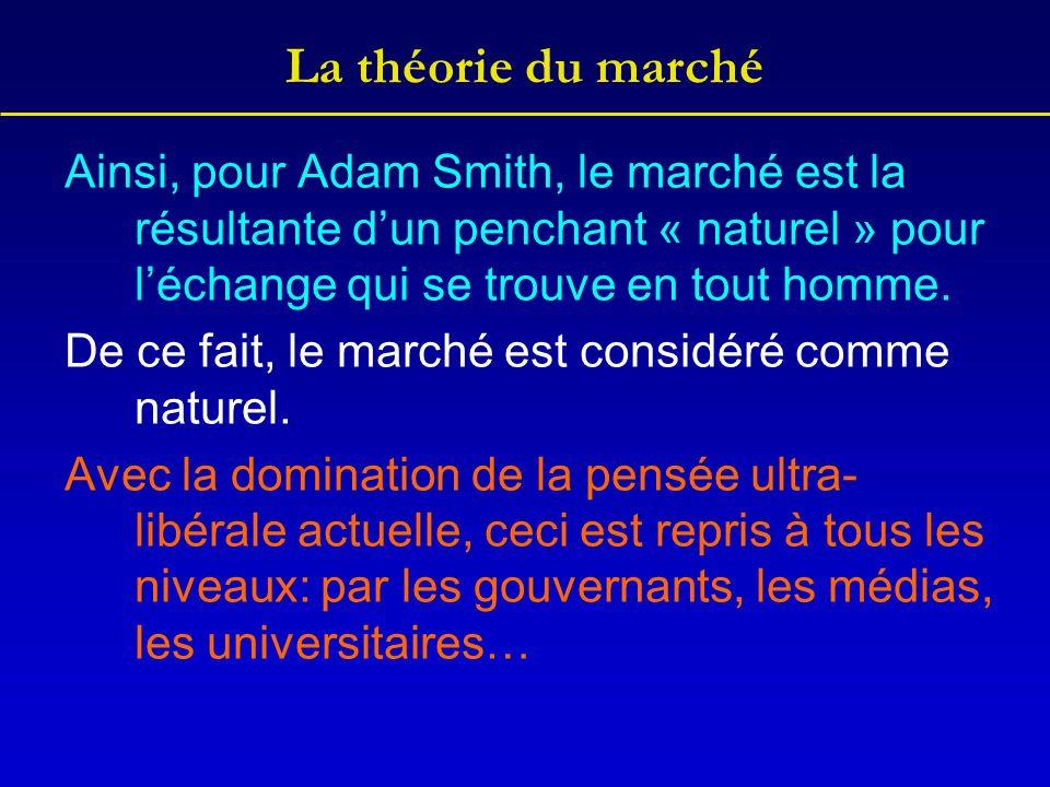 La théorie du marché Ainsi, pour Adam Smith, le marché est la résultante dun penchant « naturel » pour léchange qui se trouve en tout homme.