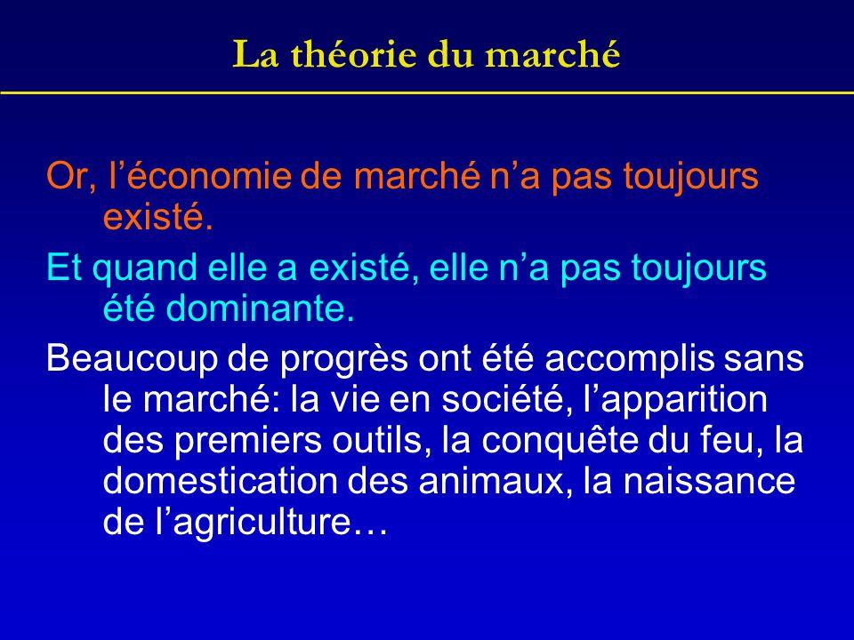 La théorie du marché Or, léconomie de marché na pas toujours existé.