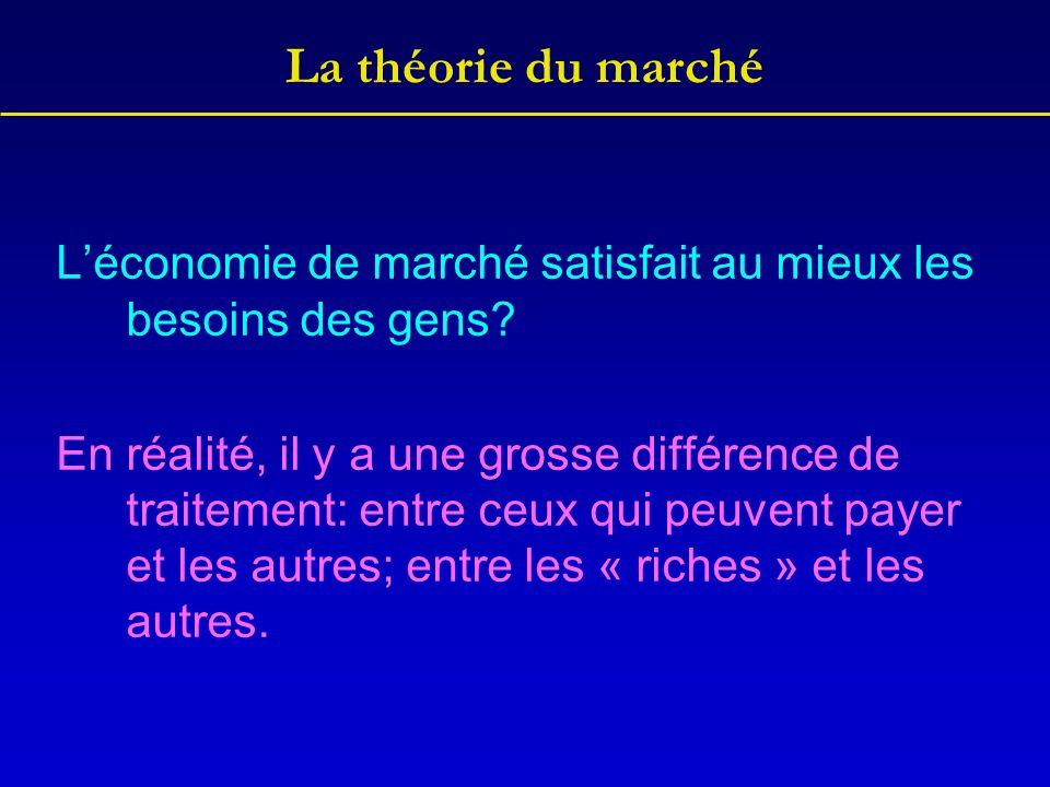 La théorie du marché Léconomie de marché satisfait au mieux les besoins des gens.