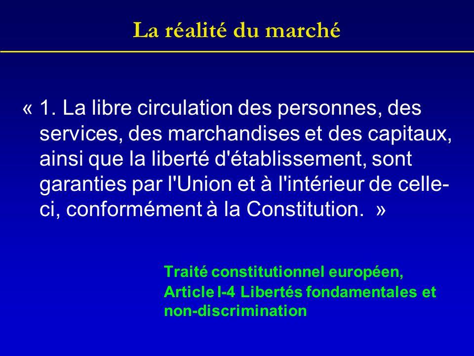 La réalité du marché Léconomie libre de marché (sociale est issue dun compromis) est un fondement de la construction européenne.