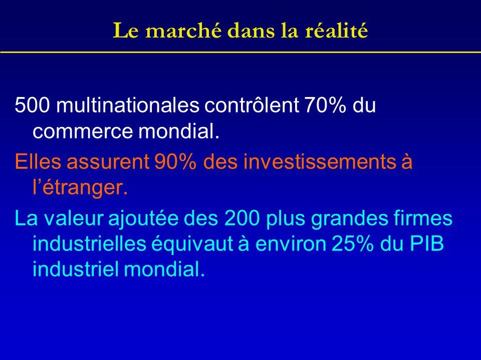 Le marché dans la réalité 500 multinationales contrôlent 70% du commerce mondial.