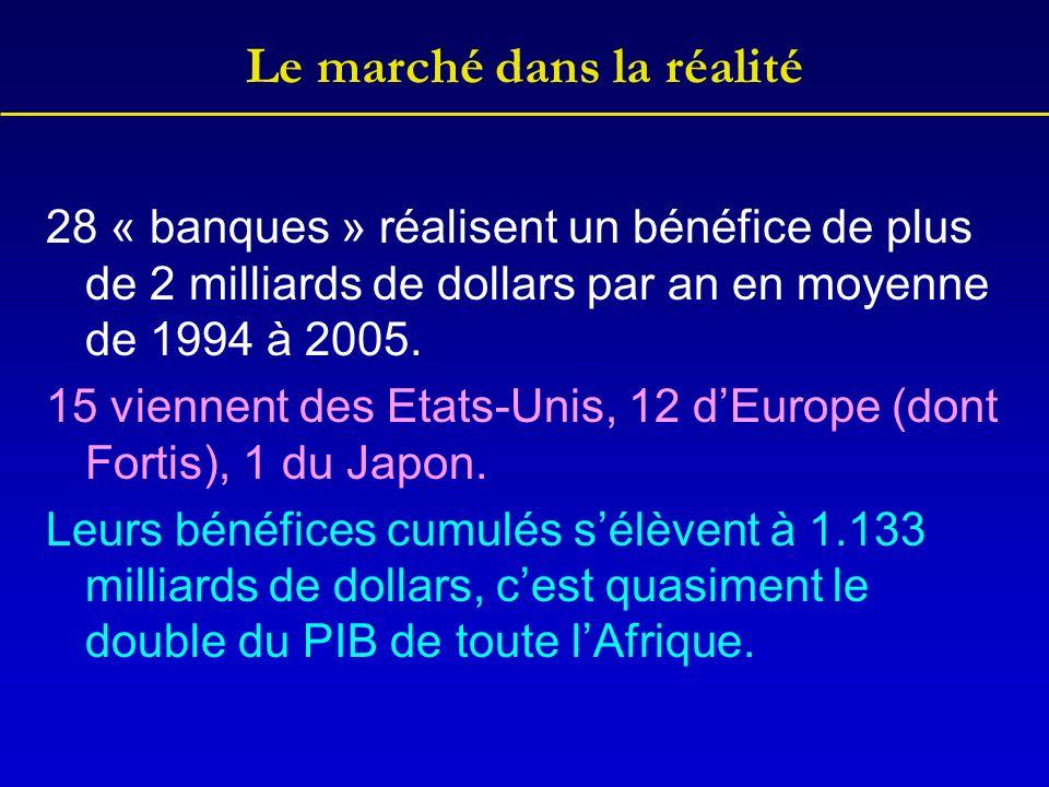 Le marché dans la réalité 28 « banques » réalisent un bénéfice de plus de 2 milliards de dollars par an en moyenne de 1994 à 2005.
