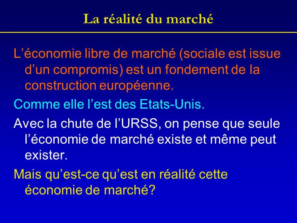 Le marché dans la réalité Un exemple chiffré: Dans une économie de marché « libre », la production de pièces vaut 100, Les sous-traitants des modules la prennent à 70, ajoutent une valeur de 60.