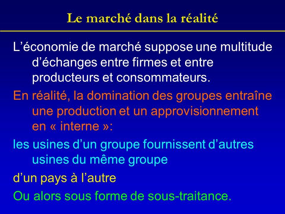 Le marché dans la réalité Léconomie de marché suppose une multitude déchanges entre firmes et entre producteurs et consommateurs.