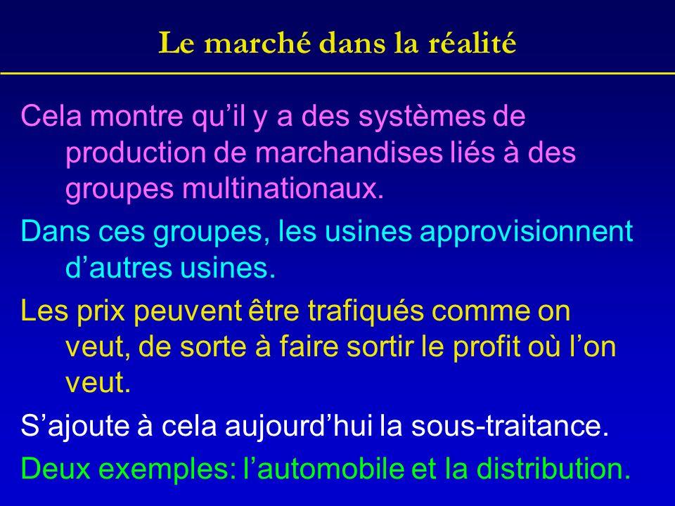Le marché dans la réalité Cela montre quil y a des systèmes de production de marchandises liés à des groupes multinationaux.