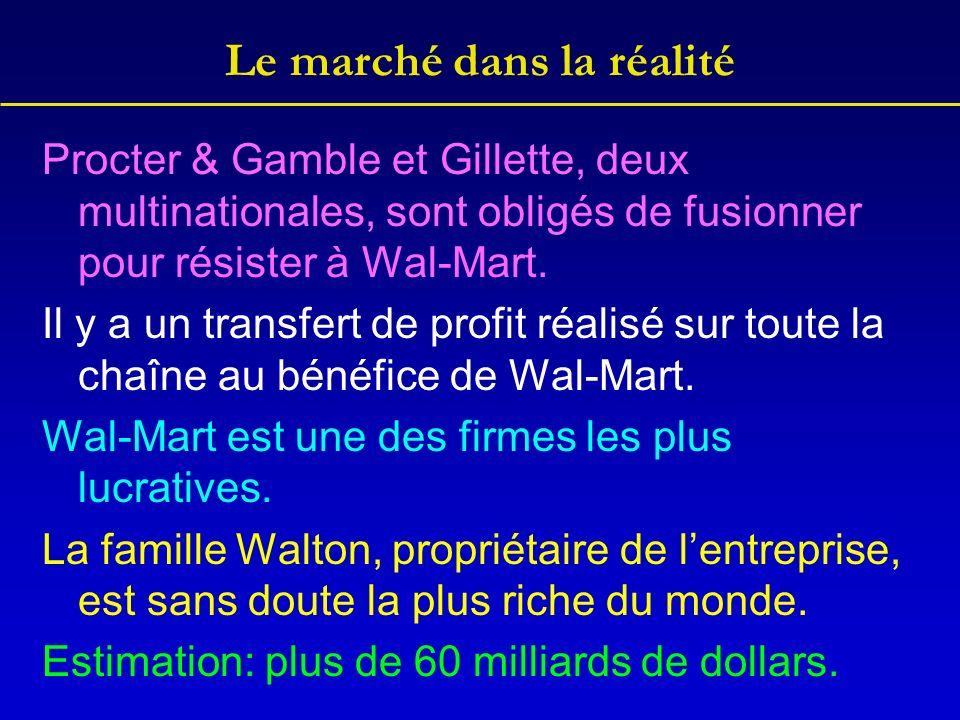 Le marché dans la réalité Procter & Gamble et Gillette, deux multinationales, sont obligés de fusionner pour résister à Wal-Mart.