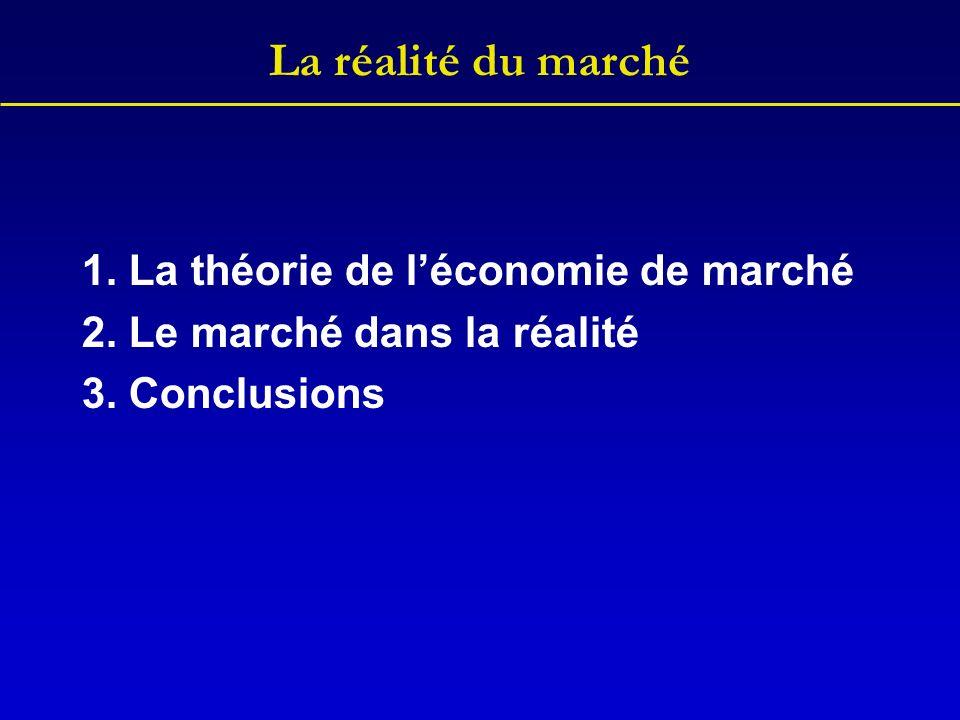 La réalité du marché 1. La théorie de léconomie de marché 2.