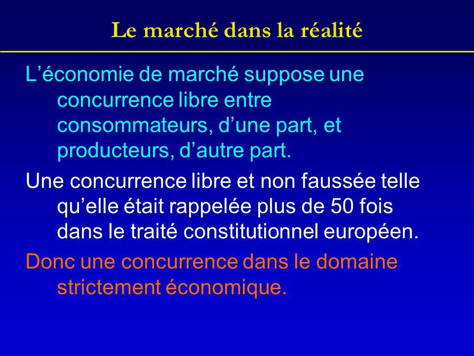 Le marché dans la réalité Léconomie de marché suppose une concurrence libre entre consommateurs, dune part, et producteurs, dautre part.