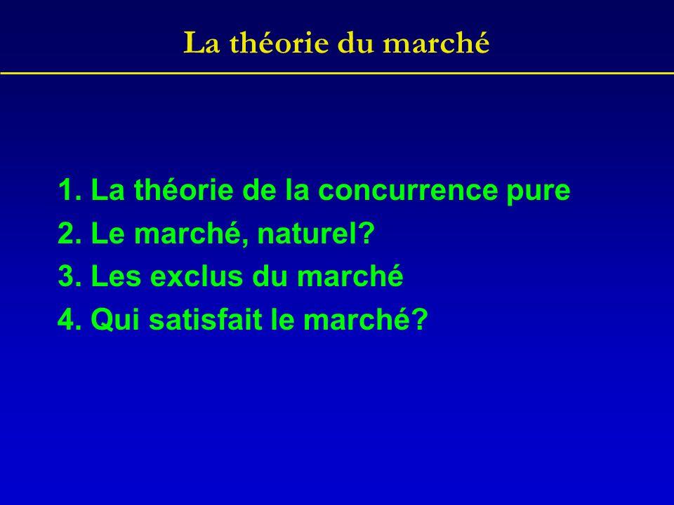 La théorie du marché 1. La théorie de la concurrence pure 2.