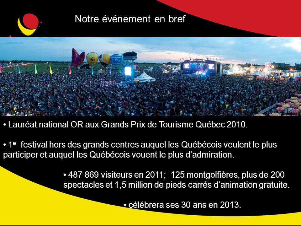 Notre événement en bref Lauréat national OR aux Grands Prix de Tourisme Québec 2010. 1 e festival hors des grands centres auquel les Québécois veulent