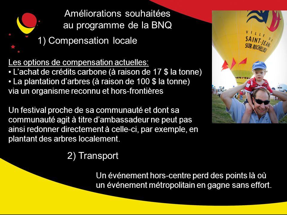 Améliorations souhaitées au programme de la BNQ 1) Compensation locale Les options de compensation actuelles: Lachat de crédits carbone (à raison de 1