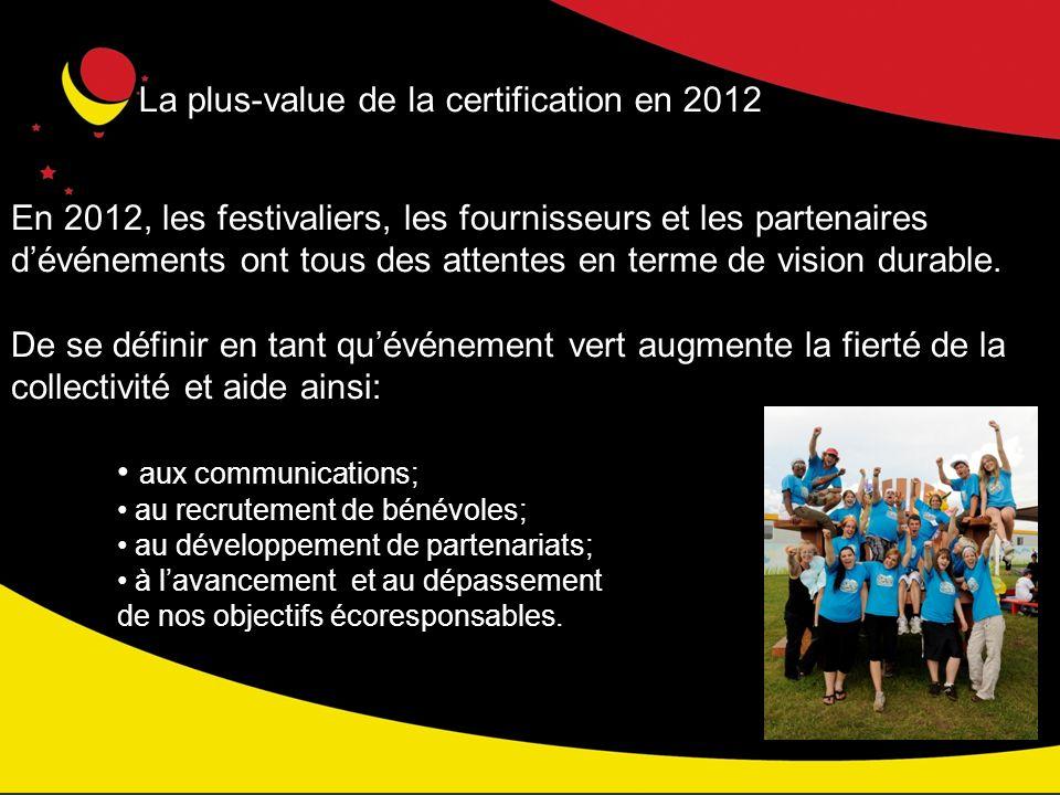 La plus-value de la certification en 2012 En 2012, les festivaliers, les fournisseurs et les partenaires dévénements ont tous des attentes en terme de vision durable.