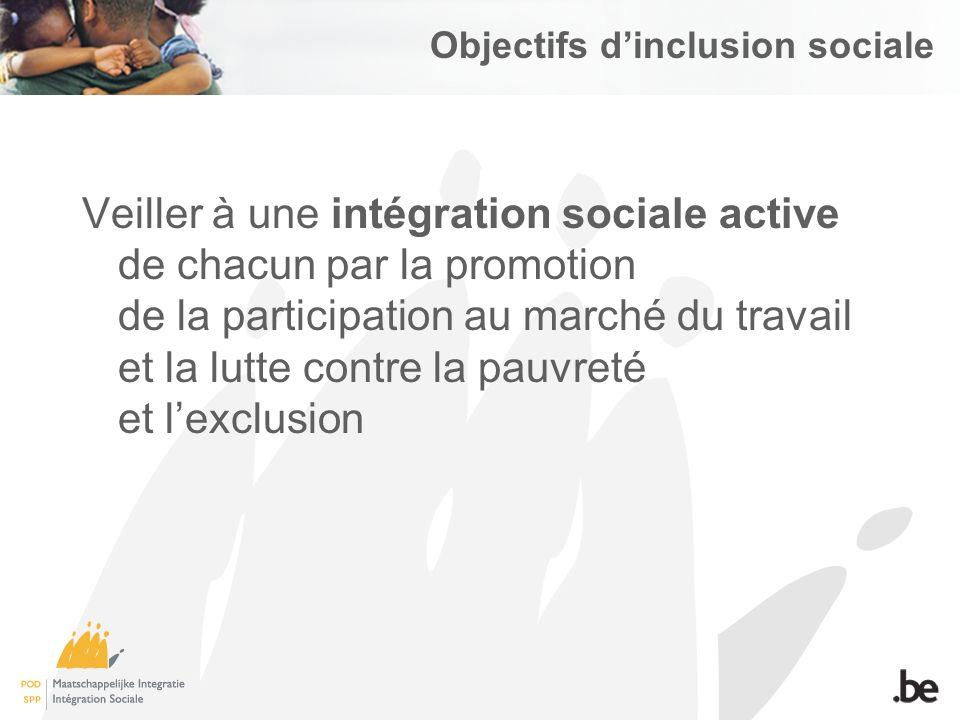 Objectifs dinclusion sociale Veiller à une intégration sociale active de chacun par la promotion de la participation au marché du travail et la lutte contre la pauvreté et lexclusion