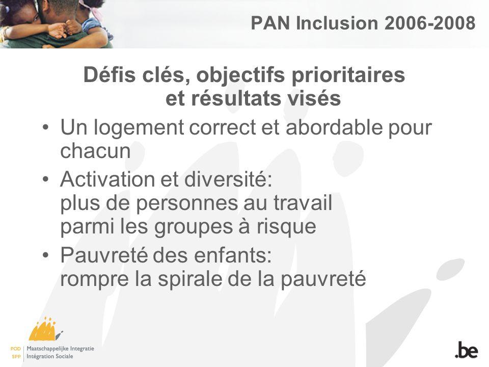 PAN Inclusion 2006-2008 Défis clés, objectifs prioritaires et résultats visés Un logement correct et abordable pour chacun Activation et diversité: plus de personnes au travail parmi les groupes à risque Pauvreté des enfants: rompre la spirale de la pauvreté