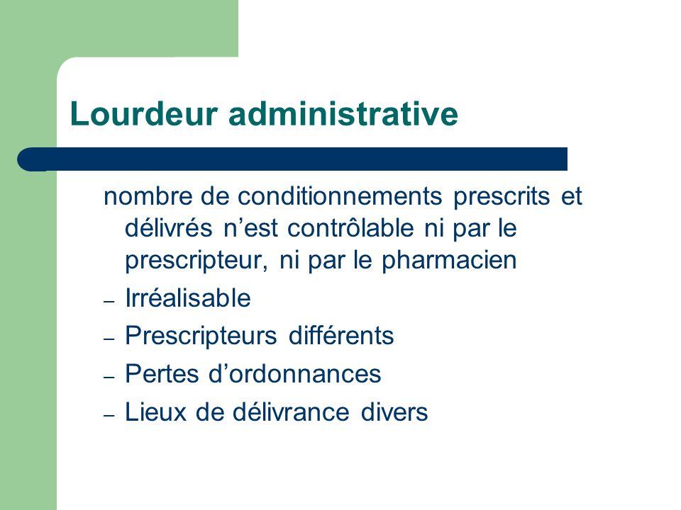 Lourdeur administrative nombre de conditionnements prescrits et délivrés nest contrôlable ni par le prescripteur, ni par le pharmacien – Irréalisable – Prescripteurs différents – Pertes dordonnances – Lieux de délivrance divers