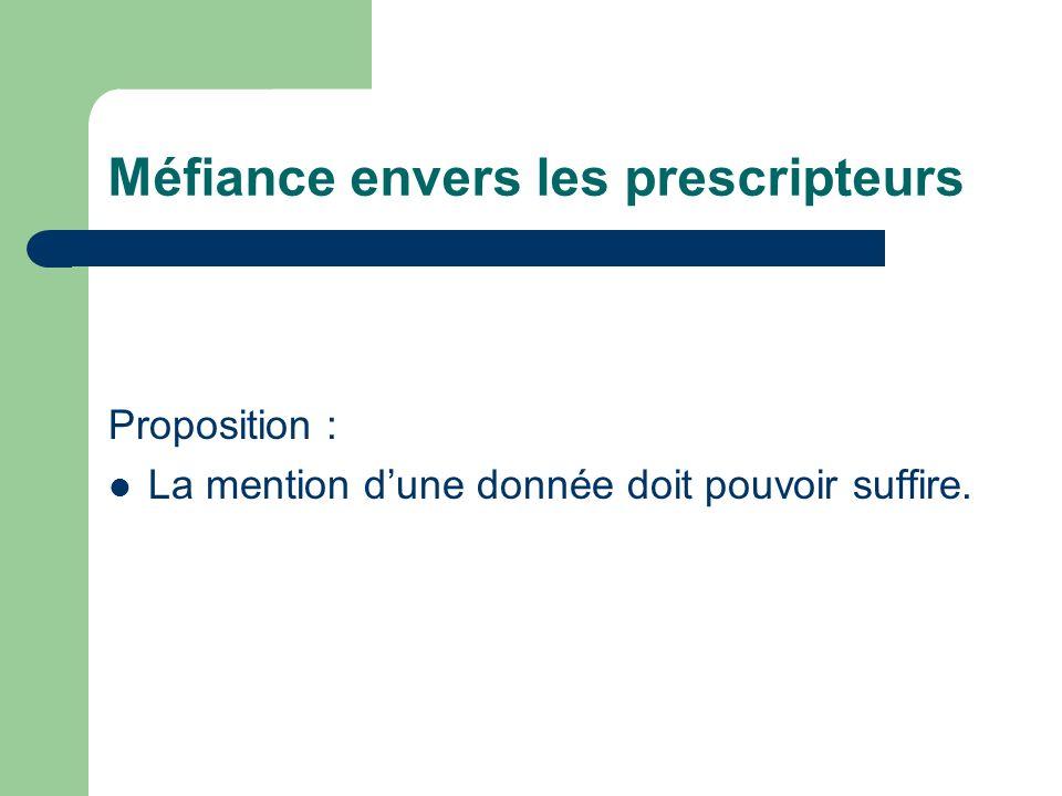 Méfiance envers les prescripteurs Proposition : La mention dune donnée doit pouvoir suffire.