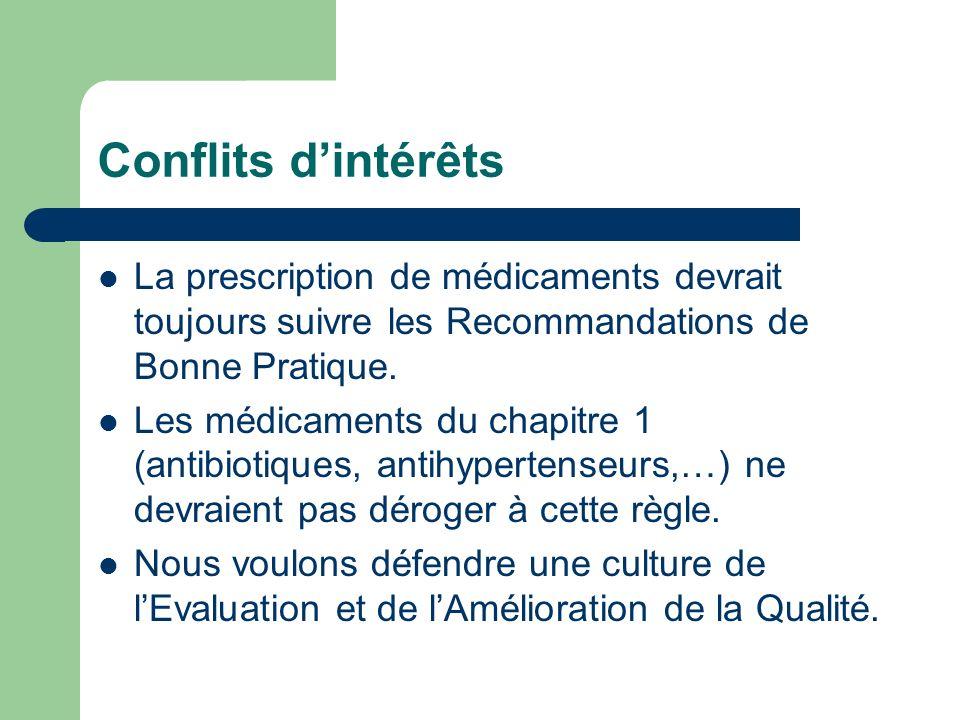 Conflits dintérêts La prescription de médicaments devrait toujours suivre les Recommandations de Bonne Pratique.