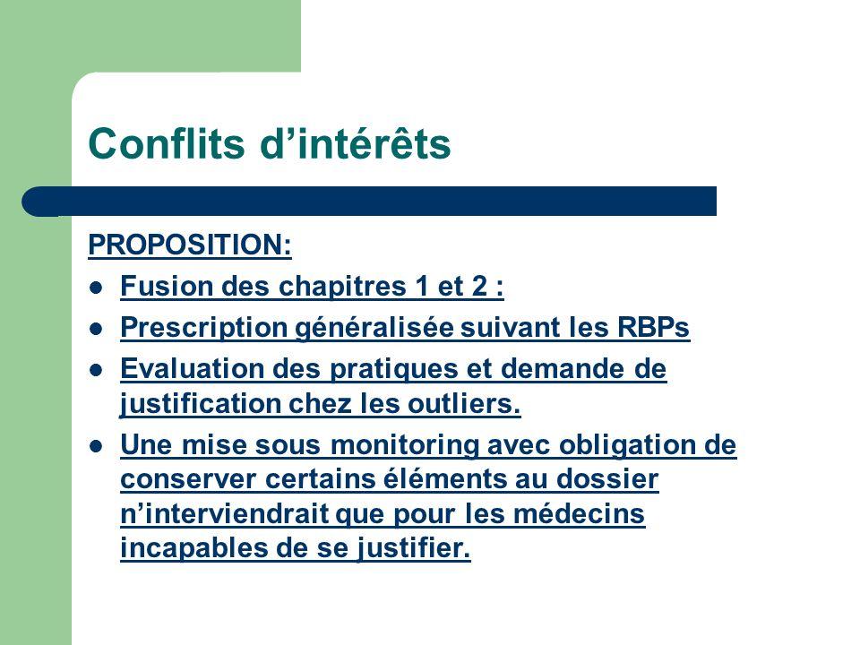 Conflits dintérêts PROPOSITION: Fusion des chapitres 1 et 2 : Prescription généralisée suivant les RBPs Evaluation des pratiques et demande de justification chez les outliers.