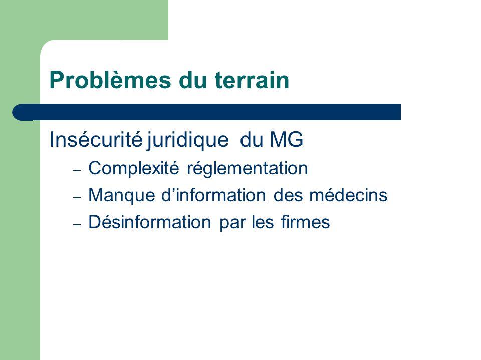 Problèmes du terrain Insécurité juridique du MG – Complexité réglementation – Manque dinformation des médecins – Désinformation par les firmes