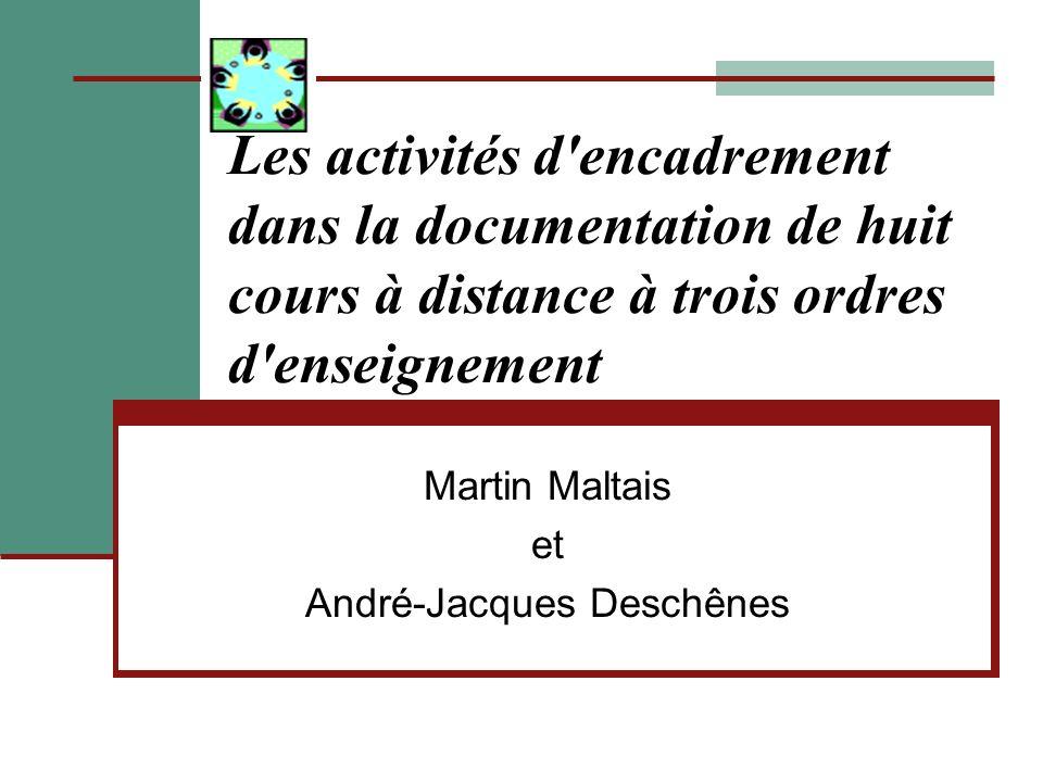 Maltais et Deschênes GIREFAD - ACFAS 200512 Analyse des activités Cours1A1B2A2B34Total Nombre dactivités 8787161864 Rétroaction4 50% 4 57% 4 50% 4 57% 5 31% 6 33% 27 42% Social.