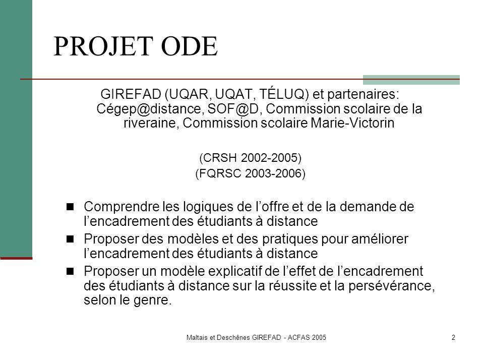 Maltais et Deschênes GIREFAD - ACFAS 20053 Analyse des activités dencadrement Entrevues avec des concepteurs Entrevues avec des personnes chargées dencadrement Entrevues avec des étudiants Analyse des interactions Intervention sur la motivation Projet ODE - CRSH