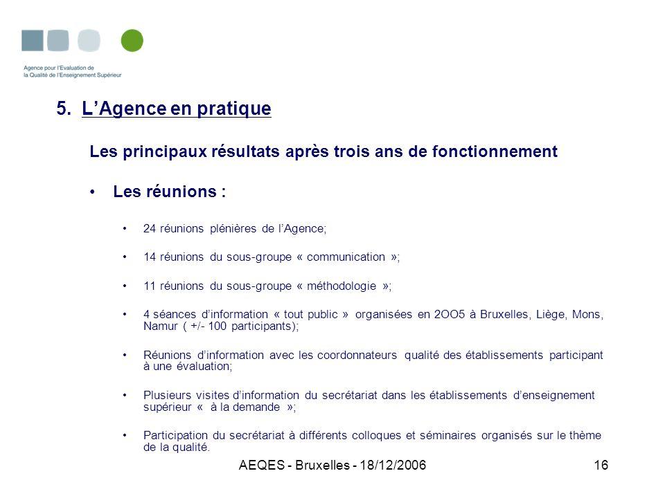 AEQES - Bruxelles - 18/12/200616 5. LAgence en pratique Les principaux résultats après trois ans de fonctionnement Les réunions : 24 réunions plénière