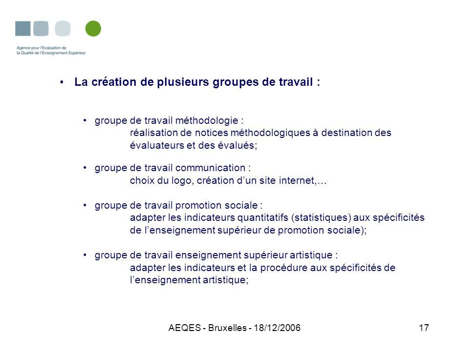 AEQES - Bruxelles - 18/12/200617 La création de plusieurs groupes de travail : groupe de travail méthodologie : réalisation de notices méthodologiques