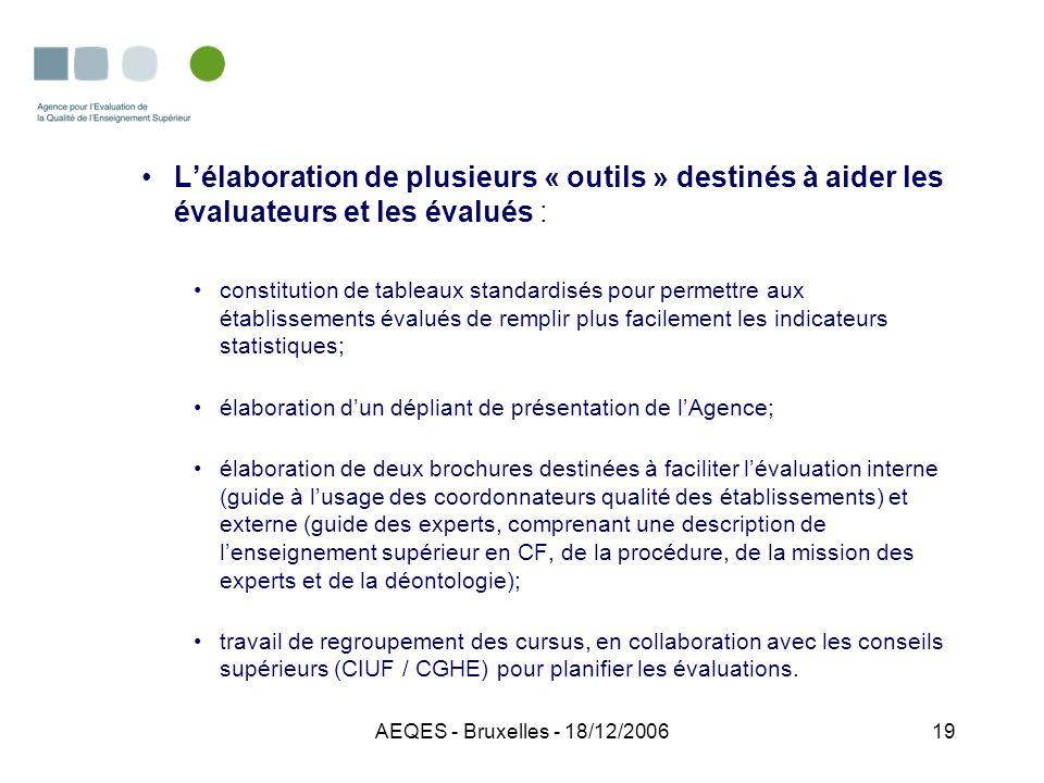 AEQES - Bruxelles - 18/12/200619 Lélaboration de plusieurs « outils » destinés à aider les évaluateurs et les évalués : constitution de tableaux stand