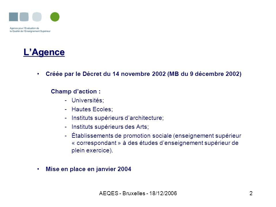 AEQES - Bruxelles - 18/12/20062 LAgence Créée par le Décret du 14 novembre 2002 (MB du 9 décembre 2002) Champ daction : -Universités; -Hautes Ecoles;