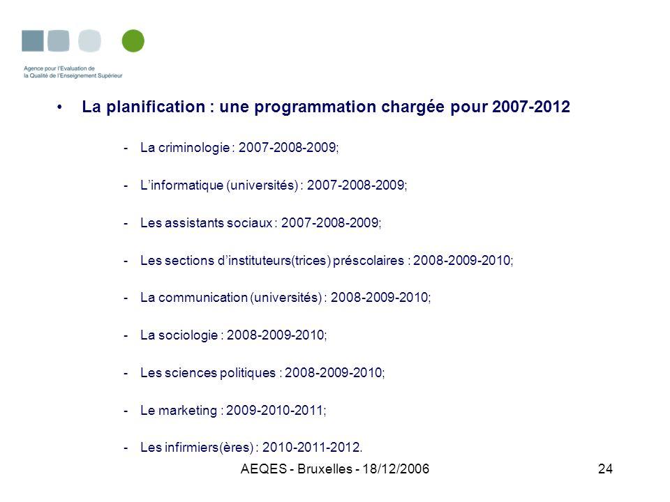 AEQES - Bruxelles - 18/12/200624 La planification : une programmation chargée pour 2007-2012 -La criminologie : 2007-2008-2009; -Linformatique (univer