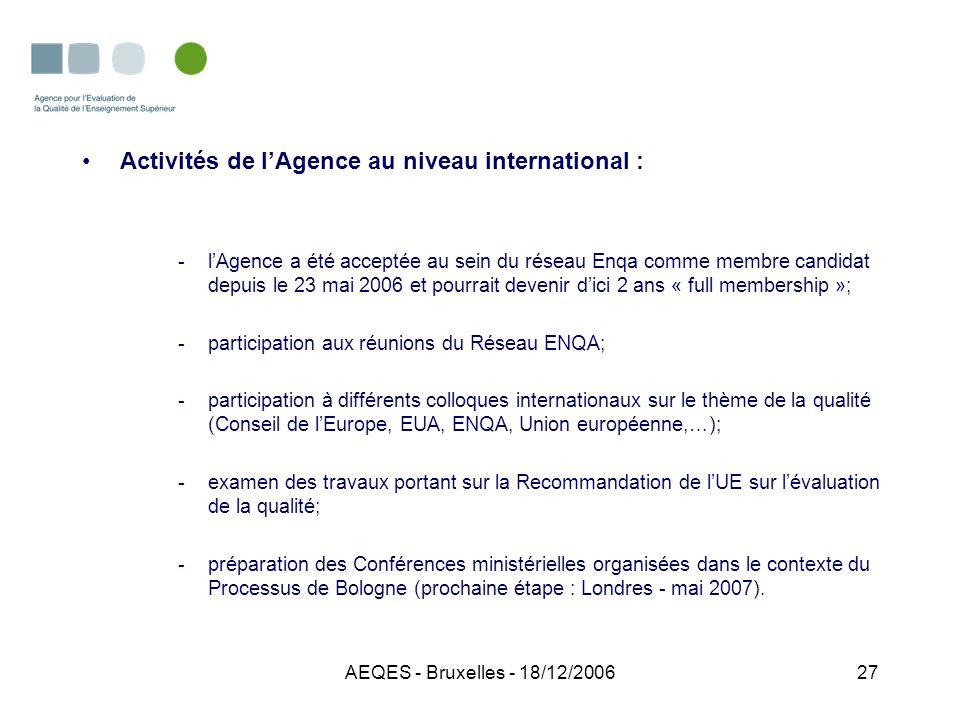 AEQES - Bruxelles - 18/12/200627 Activités de lAgence au niveau international : -lAgence a été acceptée au sein du réseau Enqa comme membre candidat d