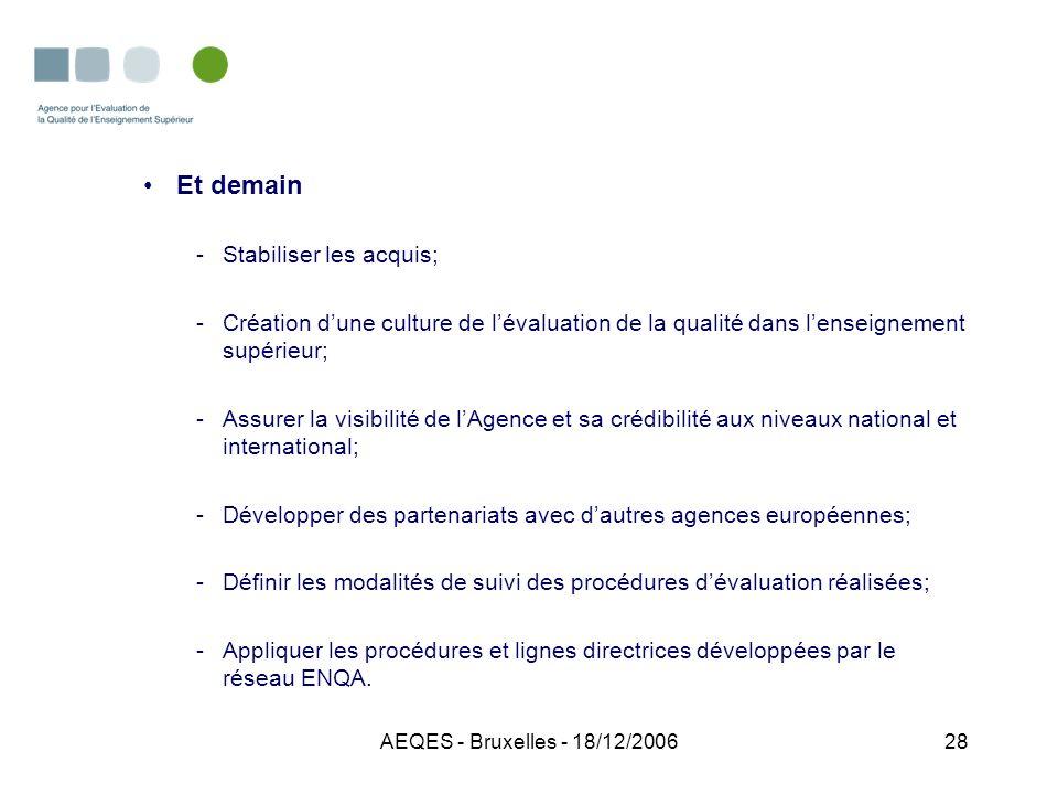 AEQES - Bruxelles - 18/12/200628 Et demain -Stabiliser les acquis; -Création dune culture de lévaluation de la qualité dans lenseignement supérieur; -