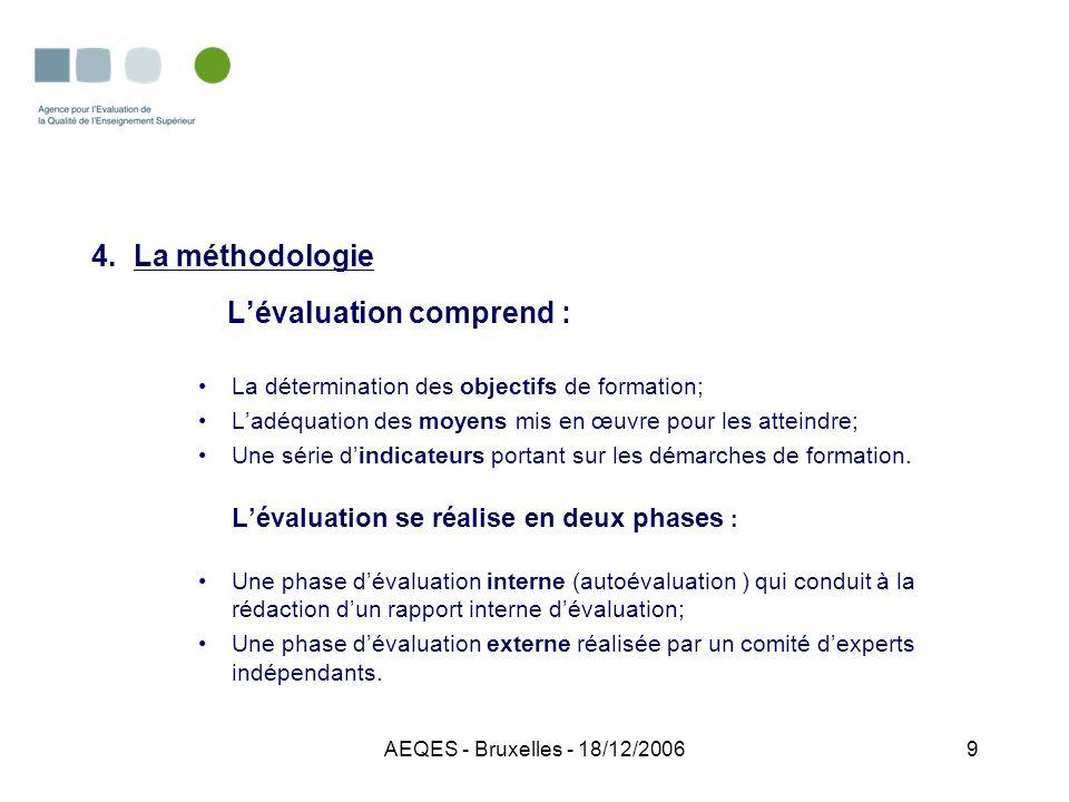 AEQES - Bruxelles - 18/12/200620 Les Evaluations Une évaluation terminée : Pharmacie (2003-2005) : -phase interne : 2003; -phase externe : 2004-2005; -visite du comité dexperts dans les 5 universités participantes : oct.2004; -remise du rapport transversal des experts : avril 2005; -rapport final de lAgence : octobre 2005.
