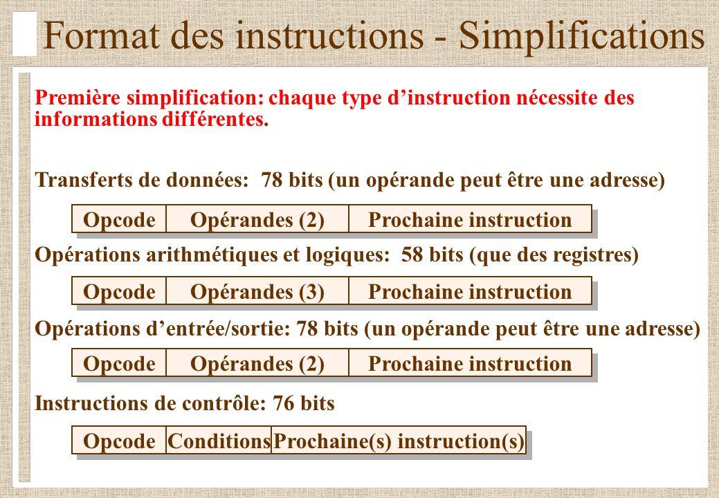 Format des instructions - Simplifications Première simplification: chaque type dinstruction nécessite des informations différentes. Transferts de donn