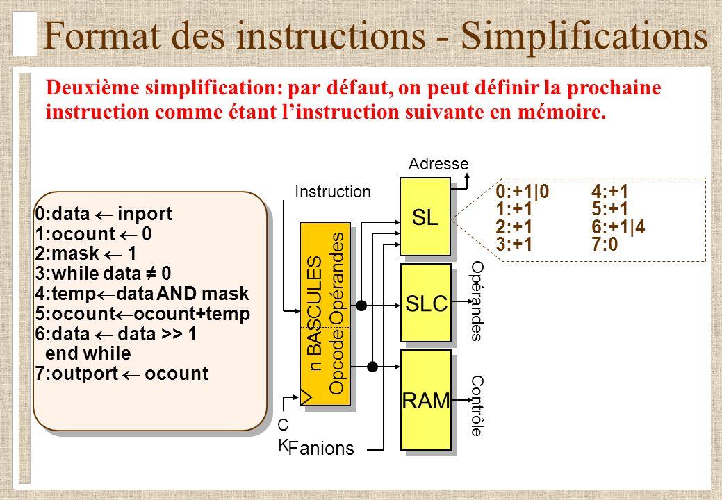 SL CKCK n BASCULES Opcode Opérandes n BASCULES Opcode Opérandes Fanions RAM Contrôle SLC Opérandes Instruction Adresse Format des instructions - Simpl