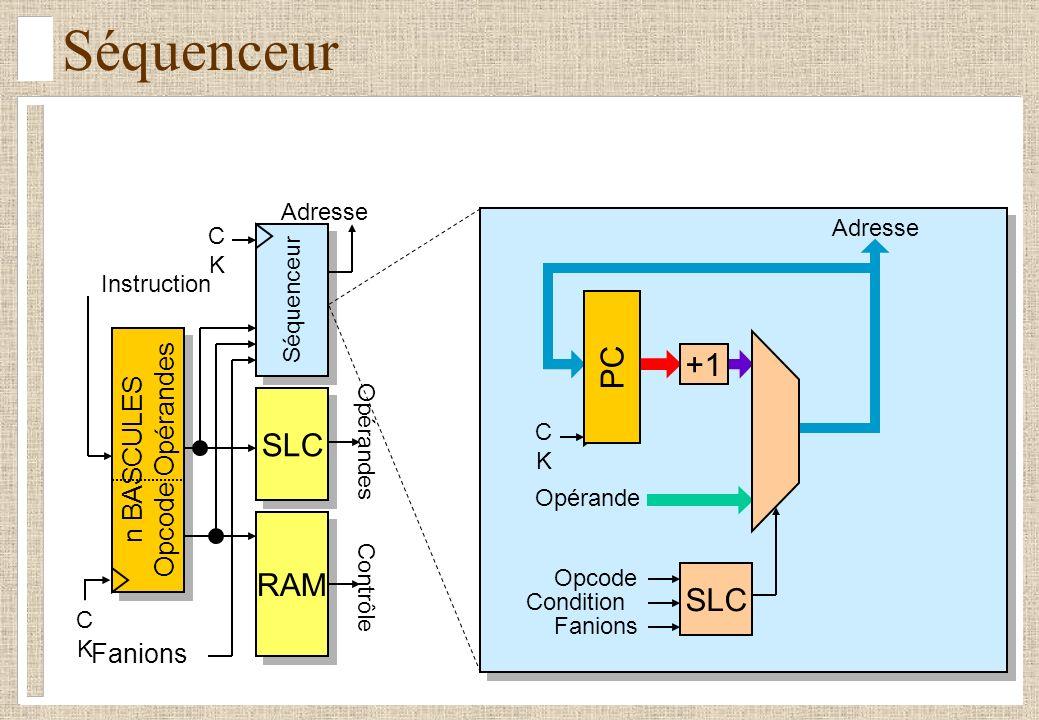 Séquenceur CKCK n BASCULES Opcode Opérandes n BASCULES Opcode Opérandes Fanions RAM Contrôle SLC Opérandes Instruction Adresse CKCK Séquenceur CKCK Op
