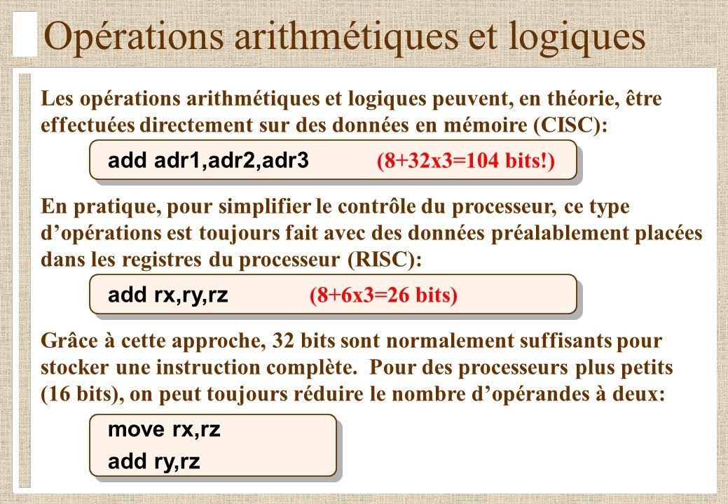 Les opérations arithmétiques et logiques peuvent, en théorie, être effectuées directement sur des données en mémoire (CISC): add adr1,adr2,adr3 (8+32x