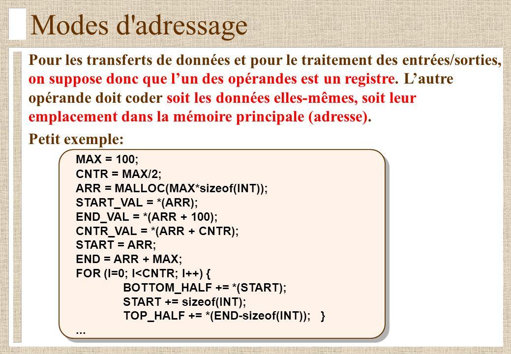 Modes d'adressage Pour les transferts de données et pour le traitement des entrées/sorties, on suppose donc que lun des opérandes est un registre. Lau