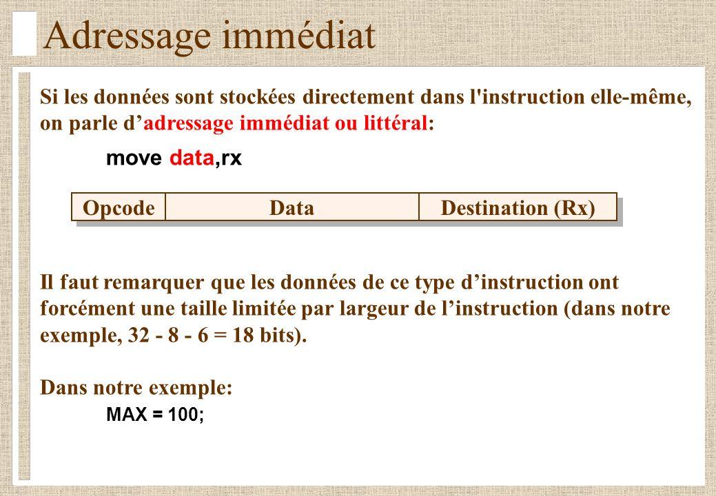 Adressage immédiat Si les données sont stockées directement dans l'instruction elle-même, on parle dadressage immédiat ou littéral: move data,rx Il fa