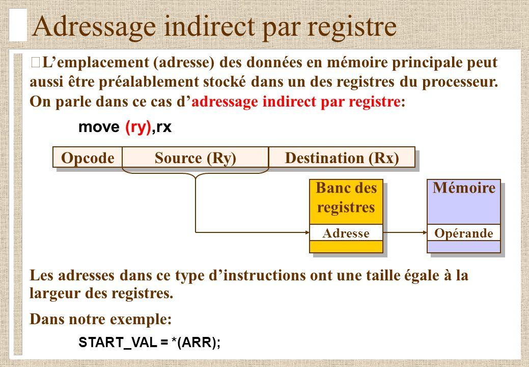 Adressage indirect par registre Lemplacement (adresse) des données en mémoire principale peut aussi être préalablement stocké dans un des registres du