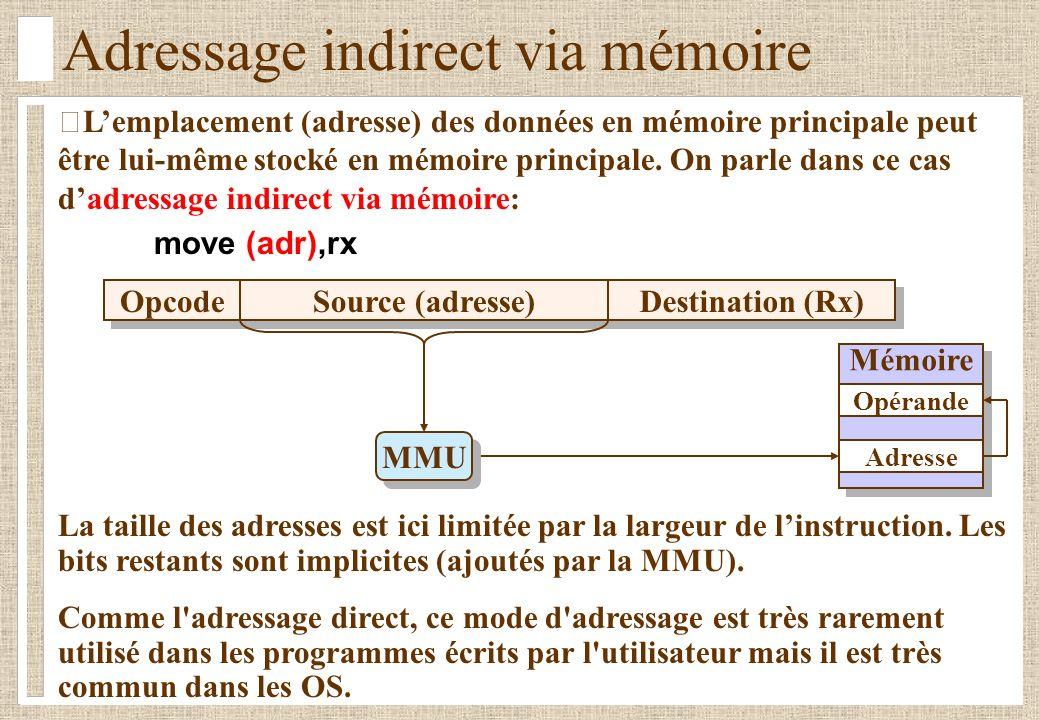 Adressage indirect via mémoire Lemplacement (adresse) des données en mémoire principale peut être lui-même stocké en mémoire principale. On parle dans
