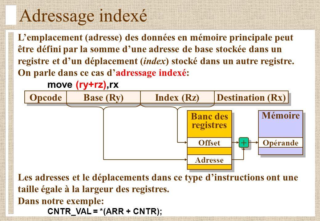 Adressage indexé Lemplacement (adresse) des données en mémoire principale peut être défini par la somme dune adresse de base stockée dans un registre