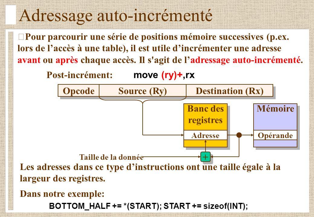 Adressage auto-incrémenté Pour parcourir une série de positions mémoire successives (p.ex. lors de laccès à une table), il est utile dincrémenter une