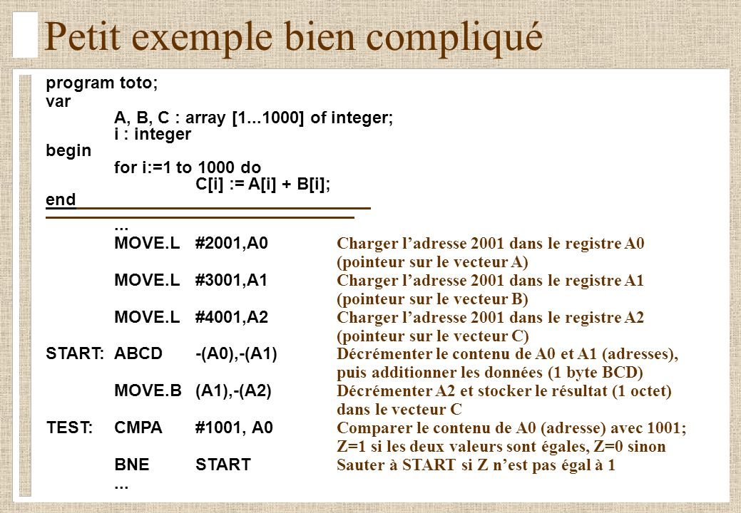 Petit exemple bien compliqué program toto; var A, B, C : array [1...1000] of integer; i : integer begin for i:=1 to 1000 do C[i] := A[i] + B[i]; end...