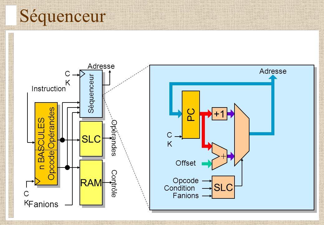Séquenceur CKCK n BASCULES Opcode Opérandes n BASCULES Opcode Opérandes Fanions RAM Contrôle SLC Opérandes Instruction Adresse CKCK Séquenceur CKCK Of