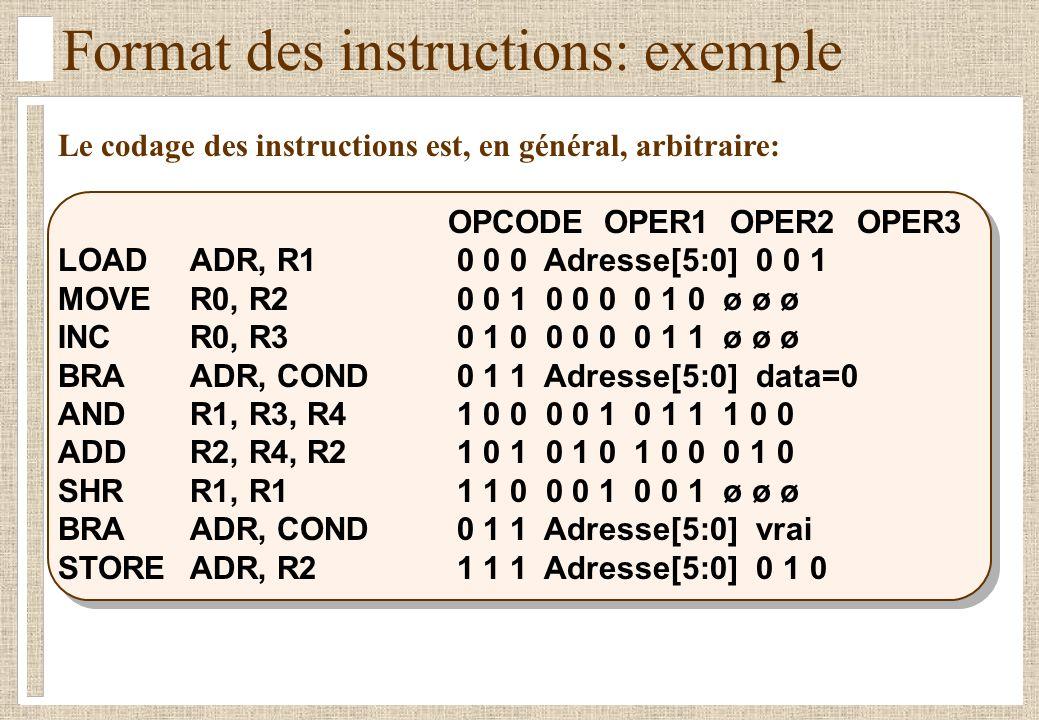 Format des instructions: exemple Le codage des instructions est, en général, arbitraire: OPCODE OPER1 OPER2 OPER3 LOAD ADR, R1 0 0 0 Adresse[5:0] 0 0