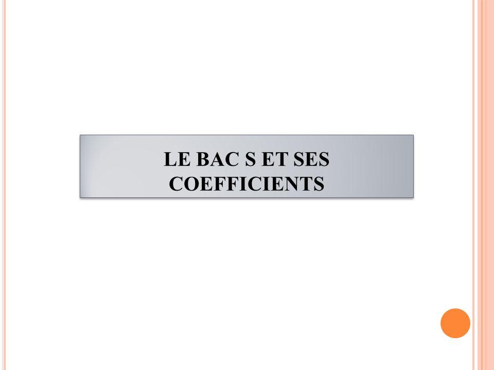 LE BAC S ET SES COEFFICIENTS