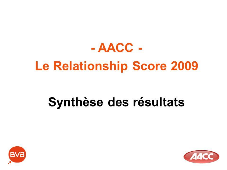 - AACC - Le Relationship Score 2009 Synthèse des résultats